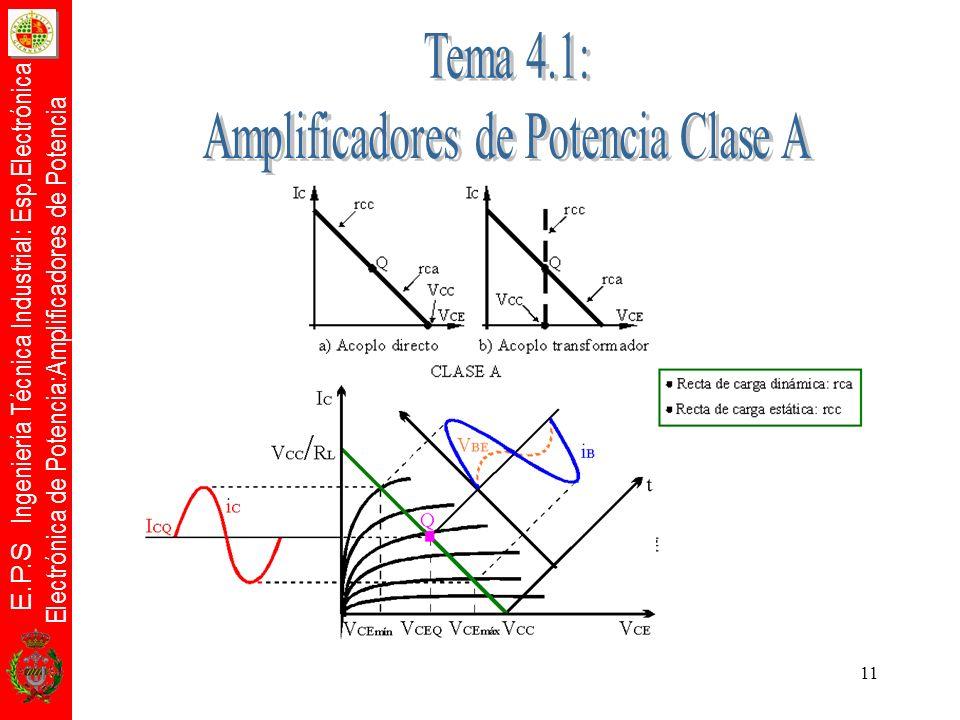 E.P.S Ingeniería Técnica Industrial: Esp.Electrónica Electrónica de Potencia:Amplificadores de Potencia 11