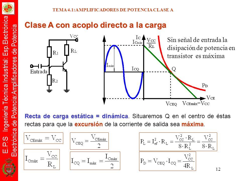 E.P.S Ingeniería Técnica Industrial: Esp.Electrónica Electrónica de Potencia:Amplificadores de Potencia 12 TEMA 4.1:AMPLIFICADORES DE POTENCIA CLASE A