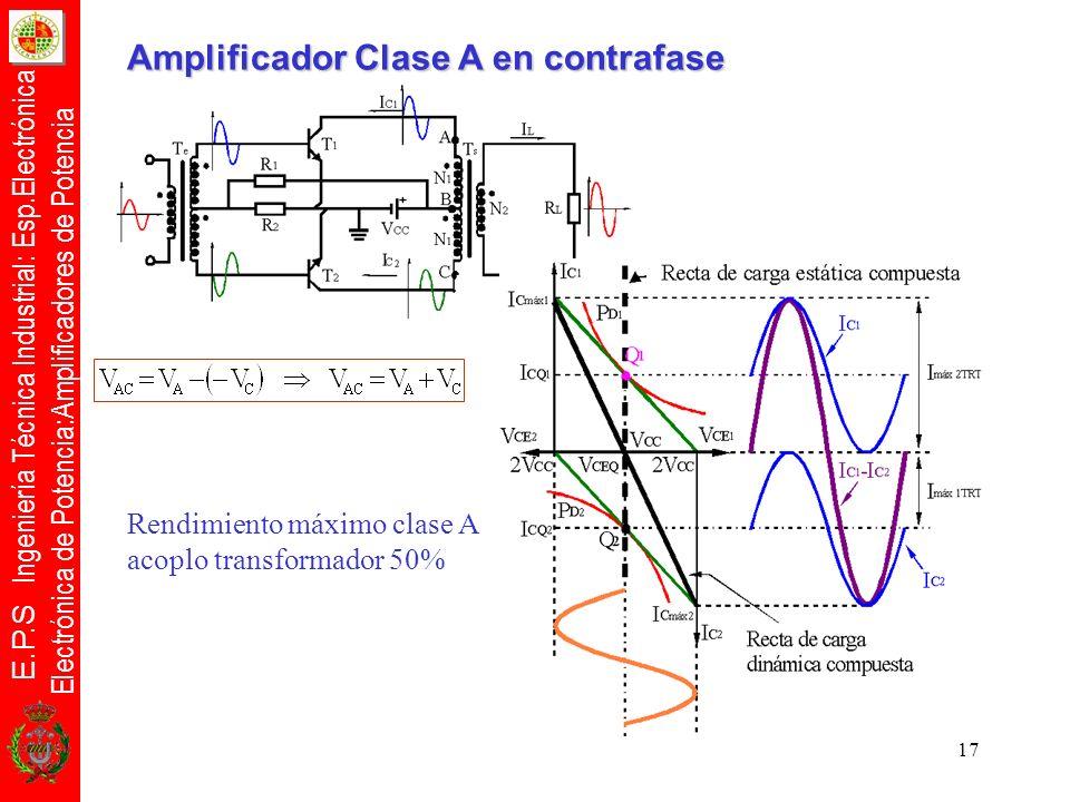 E.P.S Ingeniería Técnica Industrial: Esp.Electrónica Electrónica de Potencia:Amplificadores de Potencia 17 Amplificador Clase A en contrafase Rendimie