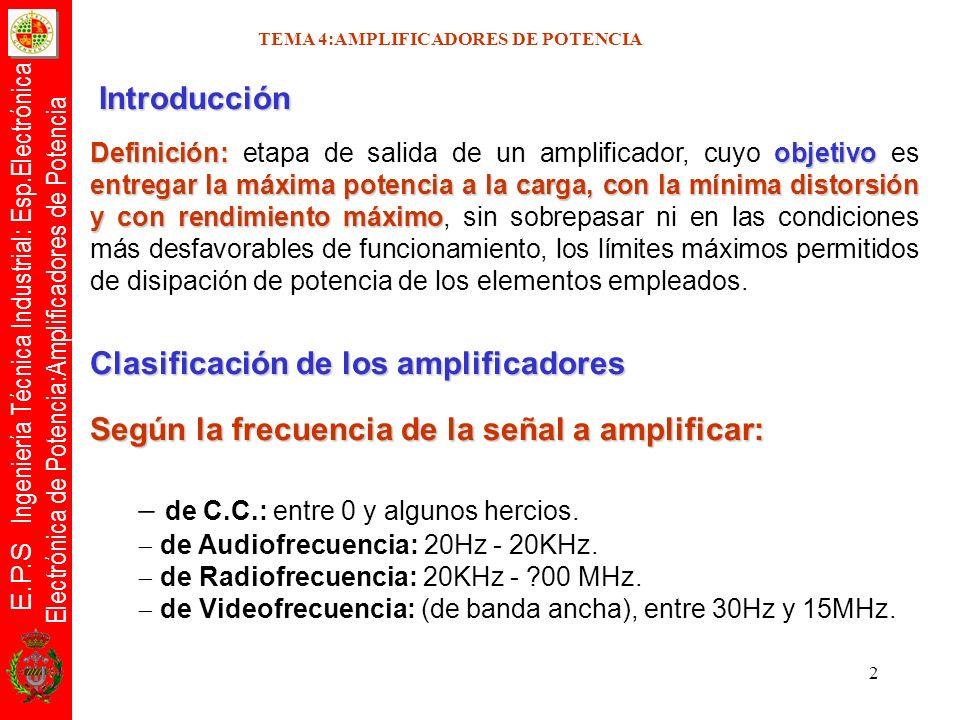 E.P.S Ingeniería Técnica Industrial: Esp.Electrónica Electrónica de Potencia:Amplificadores de Potencia 2 Introducción Introducción Definición:objetiv