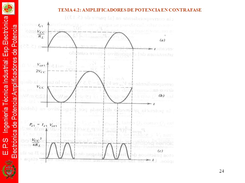 E.P.S Ingeniería Técnica Industrial: Esp.Electrónica Electrónica de Potencia:Amplificadores de Potencia 24 TEMA 4.2: AMPLIFICADORES DE POTENCIA EN CON