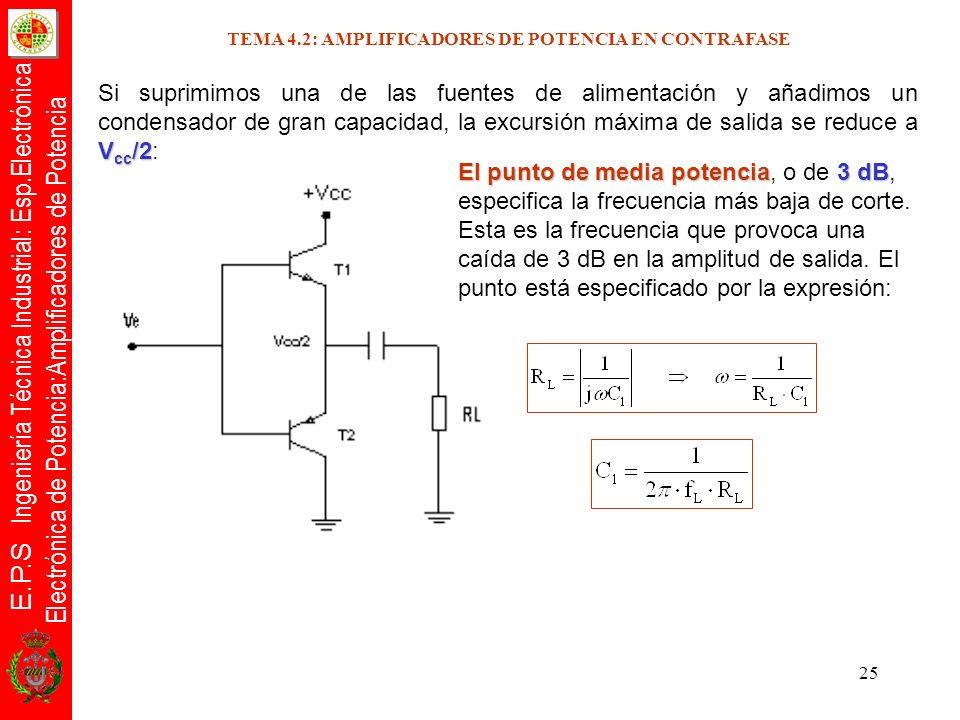 E.P.S Ingeniería Técnica Industrial: Esp.Electrónica Electrónica de Potencia:Amplificadores de Potencia 25 V cc /2 Si suprimimos una de las fuentes de