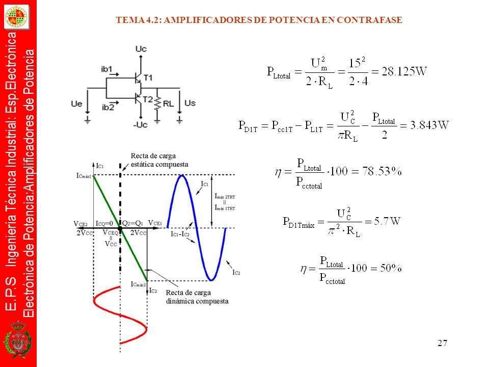E.P.S Ingeniería Técnica Industrial: Esp.Electrónica Electrónica de Potencia:Amplificadores de Potencia 27 TEMA 4.2: AMPLIFICADORES DE POTENCIA EN CON