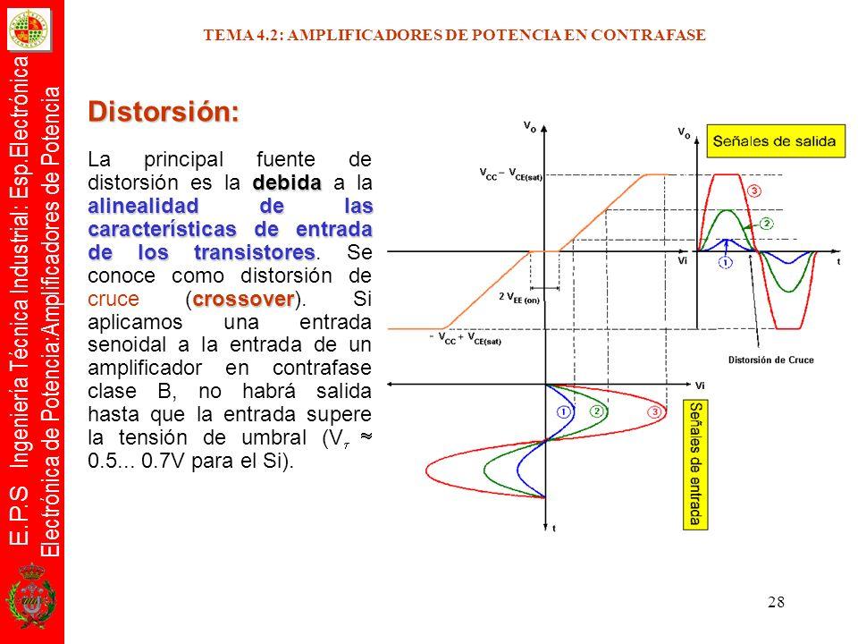E.P.S Ingeniería Técnica Industrial: Esp.Electrónica Electrónica de Potencia:Amplificadores de Potencia 28 Distorsión: debida alinealidad de las carac
