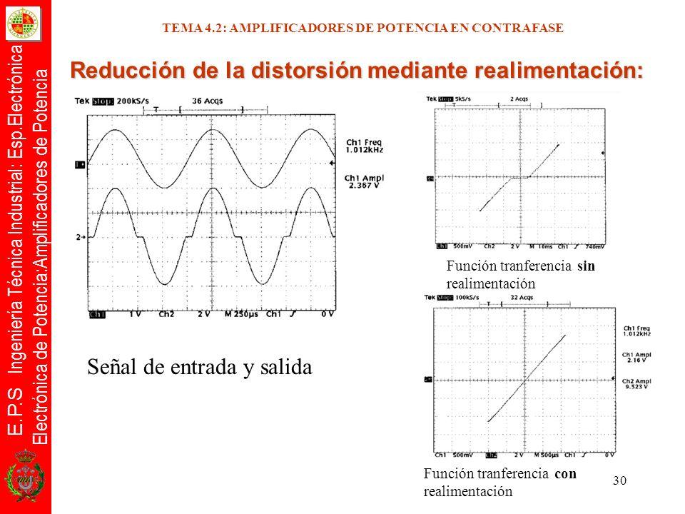 E.P.S Ingeniería Técnica Industrial: Esp.Electrónica Electrónica de Potencia:Amplificadores de Potencia 30 Reducción de la distorsión mediante realime