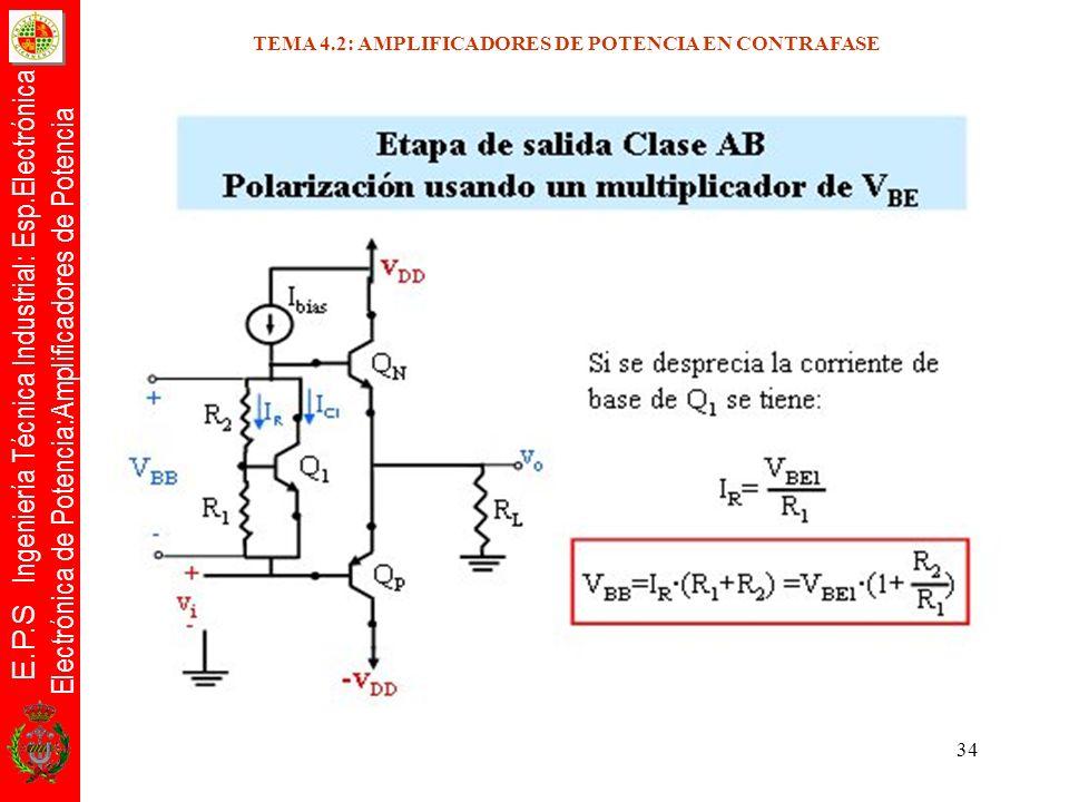 E.P.S Ingeniería Técnica Industrial: Esp.Electrónica Electrónica de Potencia:Amplificadores de Potencia 34 TEMA 4.2: AMPLIFICADORES DE POTENCIA EN CON