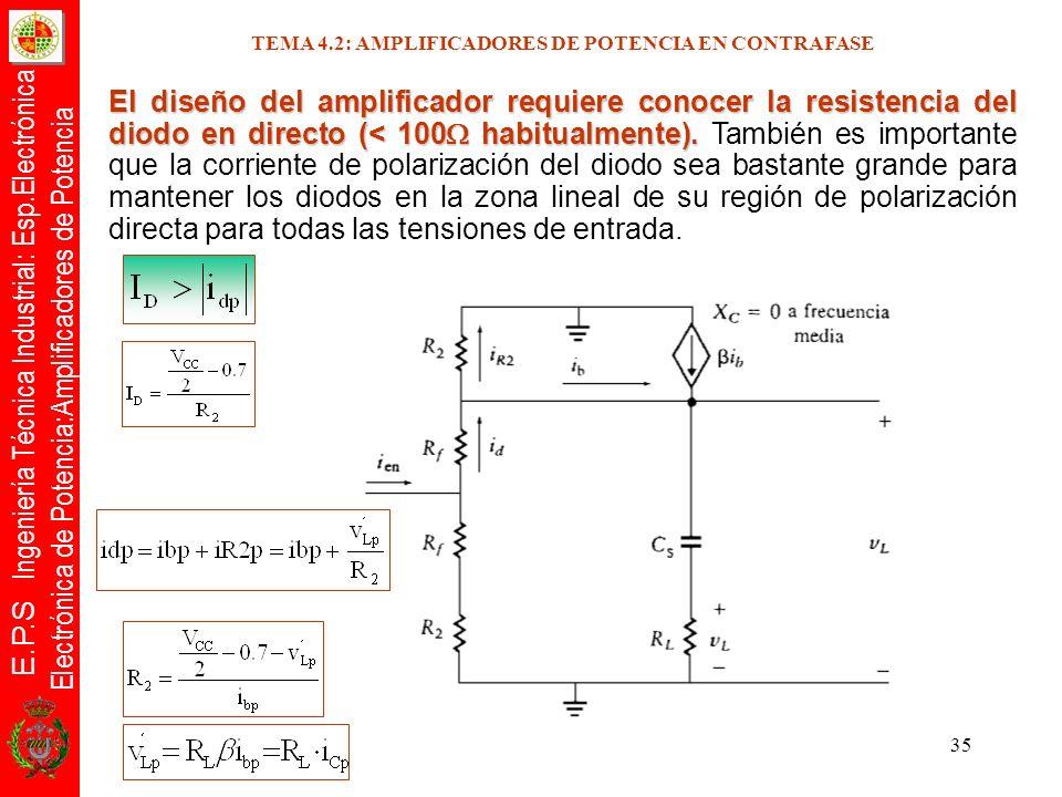 E.P.S Ingeniería Técnica Industrial: Esp.Electrónica Electrónica de Potencia:Amplificadores de Potencia 35 El diseño del amplificador requiere conocer