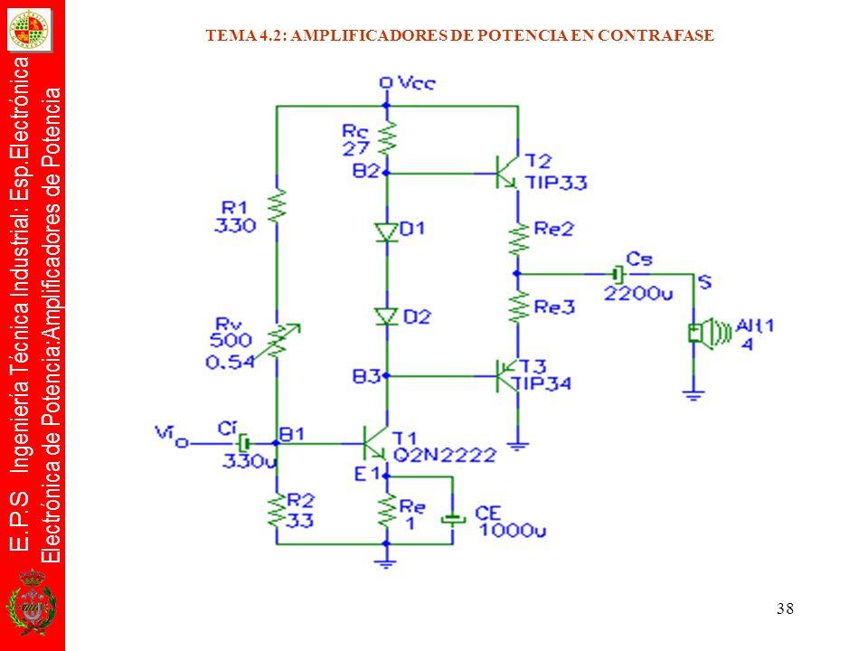 E.P.S Ingeniería Técnica Industrial: Esp.Electrónica Electrónica de Potencia:Amplificadores de Potencia 38 TEMA 4.2: AMPLIFICADORES DE POTENCIA EN CON