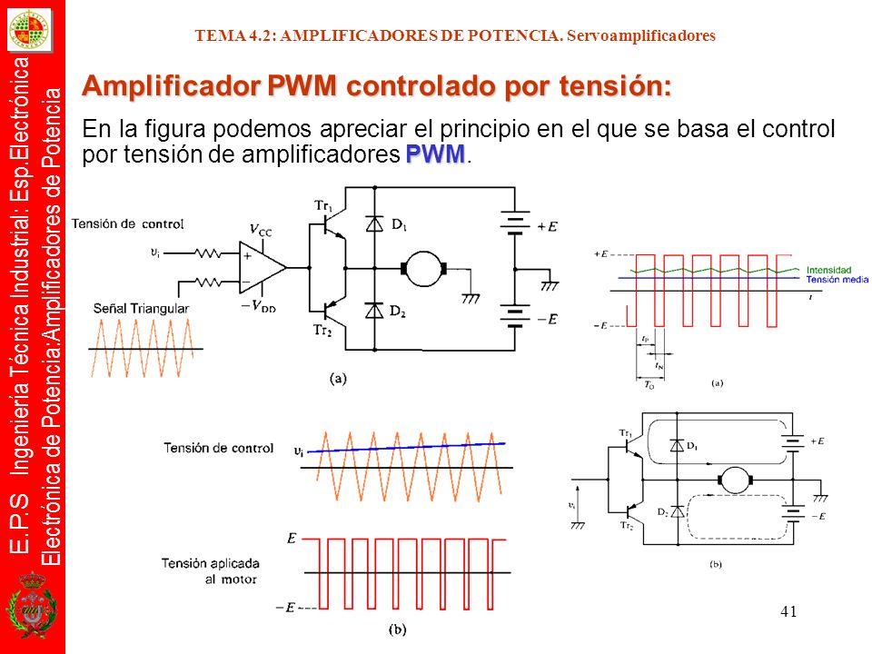 E.P.S Ingeniería Técnica Industrial: Esp.Electrónica Electrónica de Potencia:Amplificadores de Potencia 41 Amplificador PWM controlado por tensión: PW