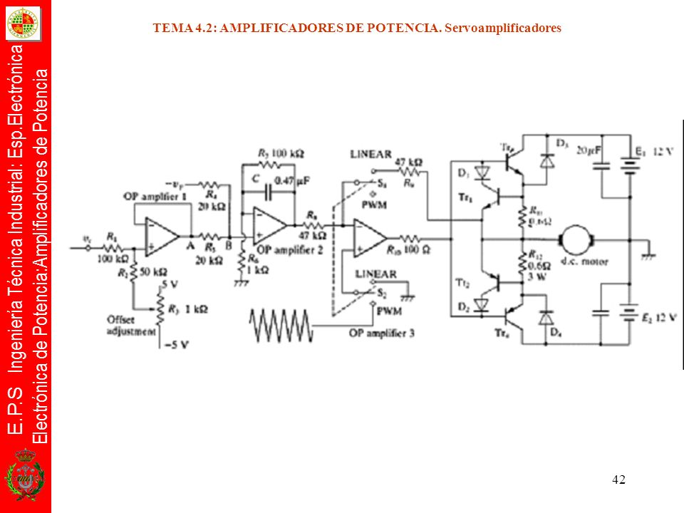 E.P.S Ingeniería Técnica Industrial: Esp.Electrónica Electrónica de Potencia:Amplificadores de Potencia 42 TEMA 4.2: AMPLIFICADORES DE POTENCIA. Servo