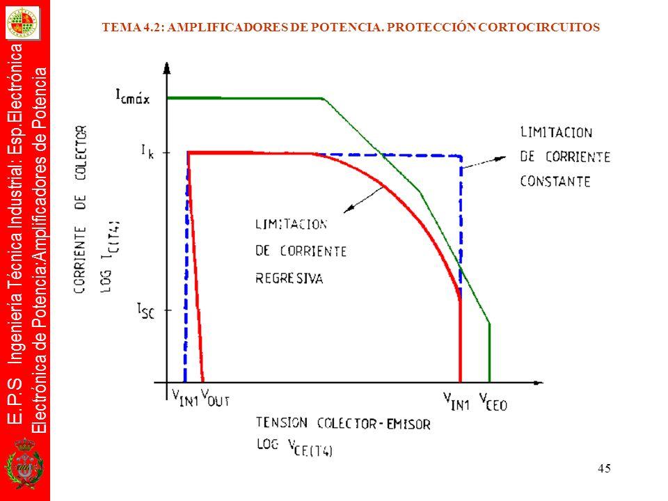 E.P.S Ingeniería Técnica Industrial: Esp.Electrónica Electrónica de Potencia:Amplificadores de Potencia 45 TEMA 4.2: AMPLIFICADORES DE POTENCIA. PROTE