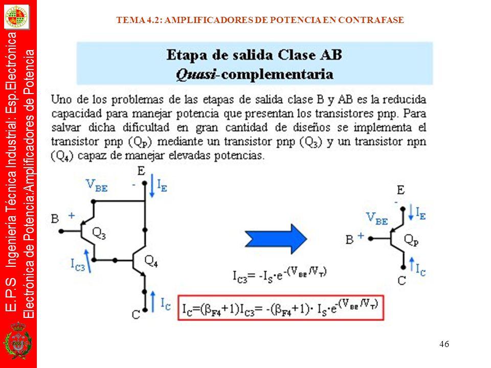 E.P.S Ingeniería Técnica Industrial: Esp.Electrónica Electrónica de Potencia:Amplificadores de Potencia 46 TEMA 4.2: AMPLIFICADORES DE POTENCIA EN CON