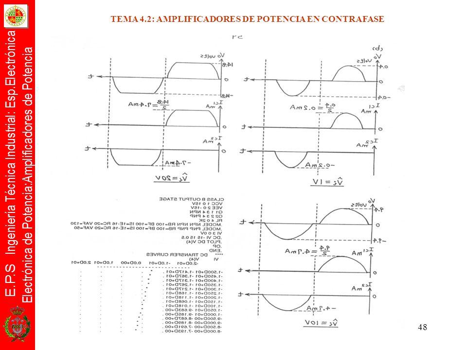 E.P.S Ingeniería Técnica Industrial: Esp.Electrónica Electrónica de Potencia:Amplificadores de Potencia 48 TEMA 4.2: AMPLIFICADORES DE POTENCIA EN CON