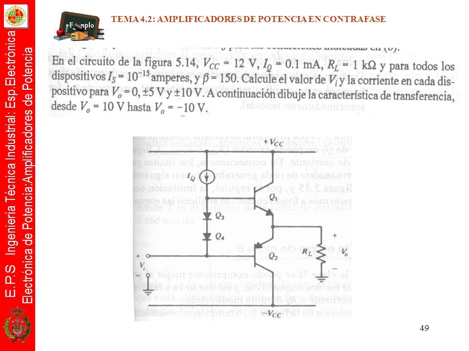 E.P.S Ingeniería Técnica Industrial: Esp.Electrónica Electrónica de Potencia:Amplificadores de Potencia 49 TEMA 4.2: AMPLIFICADORES DE POTENCIA EN CON