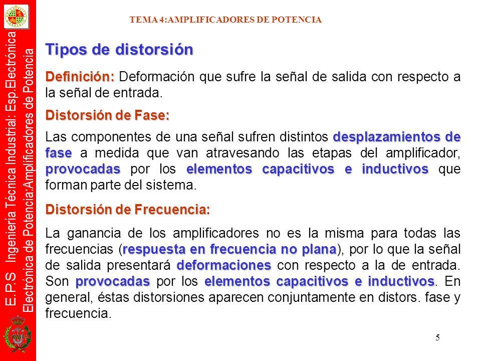 E.P.S Ingeniería Técnica Industrial: Esp.Electrónica Electrónica de Potencia:Amplificadores de Potencia 5 TEMA 4:AMPLIFICADORES DE POTENCIA Tipos de d