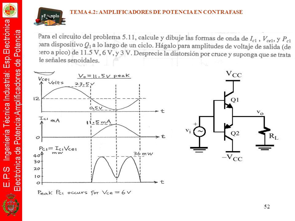 E.P.S Ingeniería Técnica Industrial: Esp.Electrónica Electrónica de Potencia:Amplificadores de Potencia 52 TEMA 4.2: AMPLIFICADORES DE POTENCIA EN CON