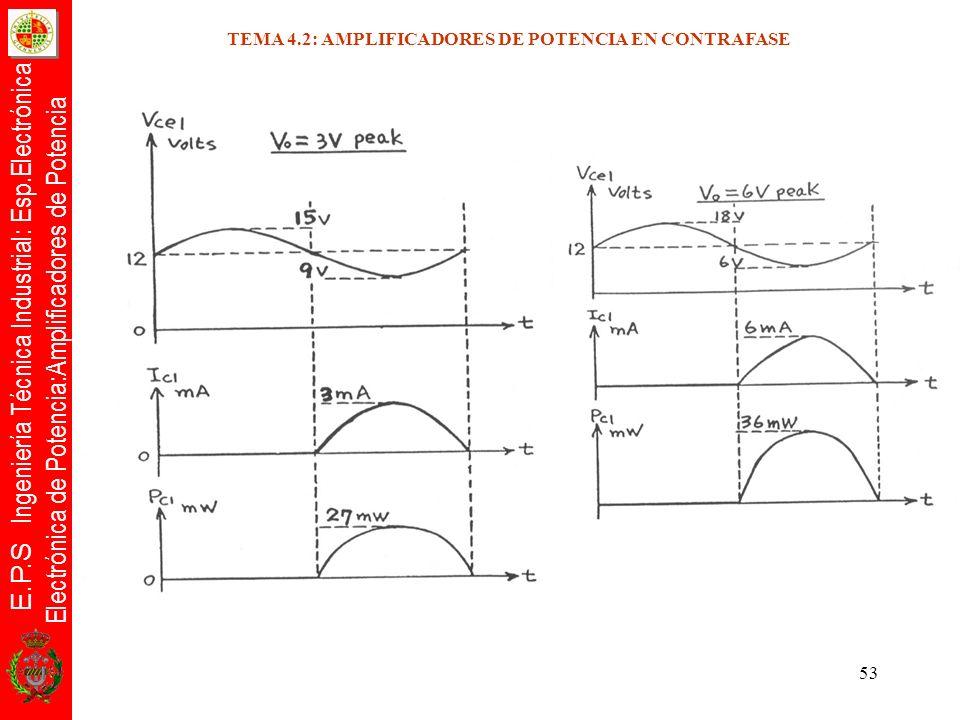 E.P.S Ingeniería Técnica Industrial: Esp.Electrónica Electrónica de Potencia:Amplificadores de Potencia 53 TEMA 4.2: AMPLIFICADORES DE POTENCIA EN CON