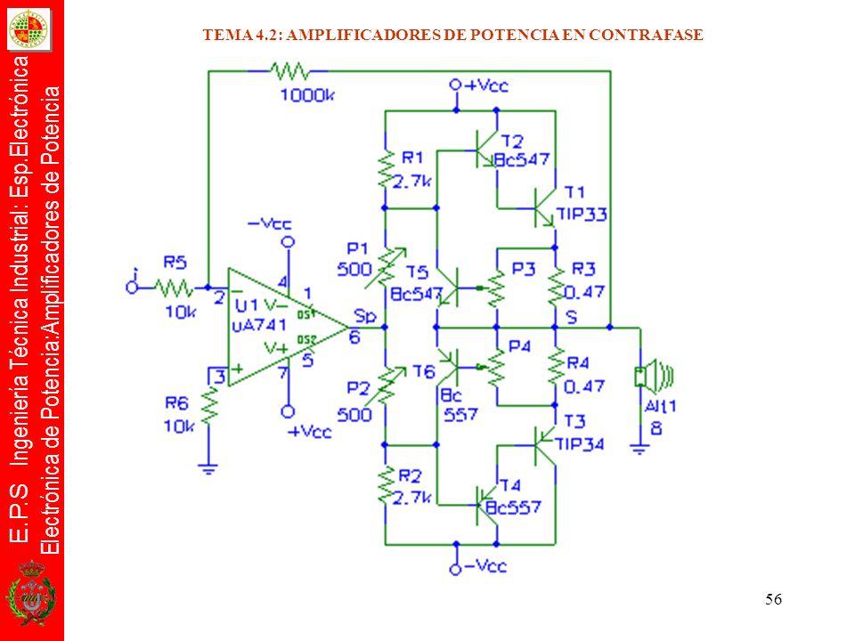 E.P.S Ingeniería Técnica Industrial: Esp.Electrónica Electrónica de Potencia:Amplificadores de Potencia 56 TEMA 4.2: AMPLIFICADORES DE POTENCIA EN CON