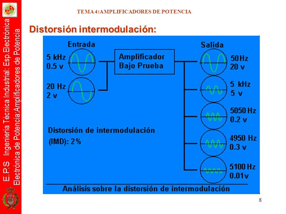 E.P.S Ingeniería Técnica Industrial: Esp.Electrónica Electrónica de Potencia:Amplificadores de Potencia 29 Reducción de la distorsión mediante realimentación: lazo de realimentación Para ello, se introduce un lazo de realimentación y un preamplificador con una gran ganancia en lazo abierto (A.O.).