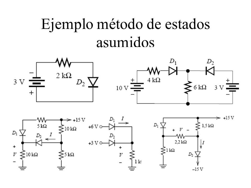 Ejemplo método de estados asumidos