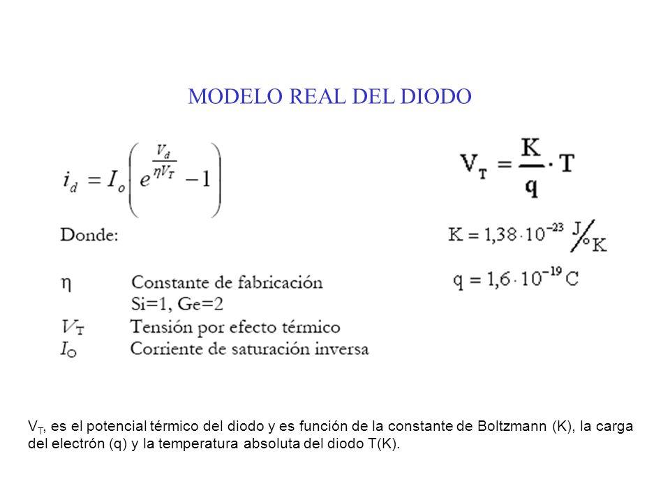 V T, es el potencial térmico del diodo y es función de la constante de Boltzmann (K), la carga del electrón (q) y la temperatura absoluta del diodo T(