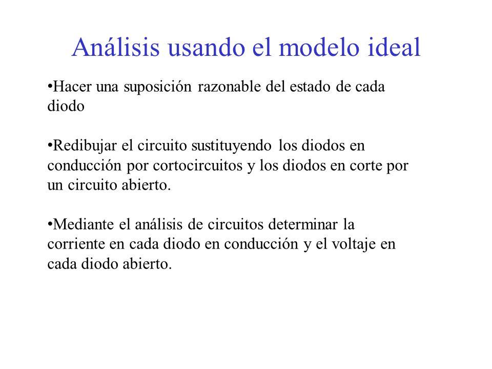 Análisis usando el modelo ideal Hacer una suposición razonable del estado de cada diodo Redibujar el circuito sustituyendo los diodos en conducción por cortocircuitos y los diodos en corte por un circuito abierto.