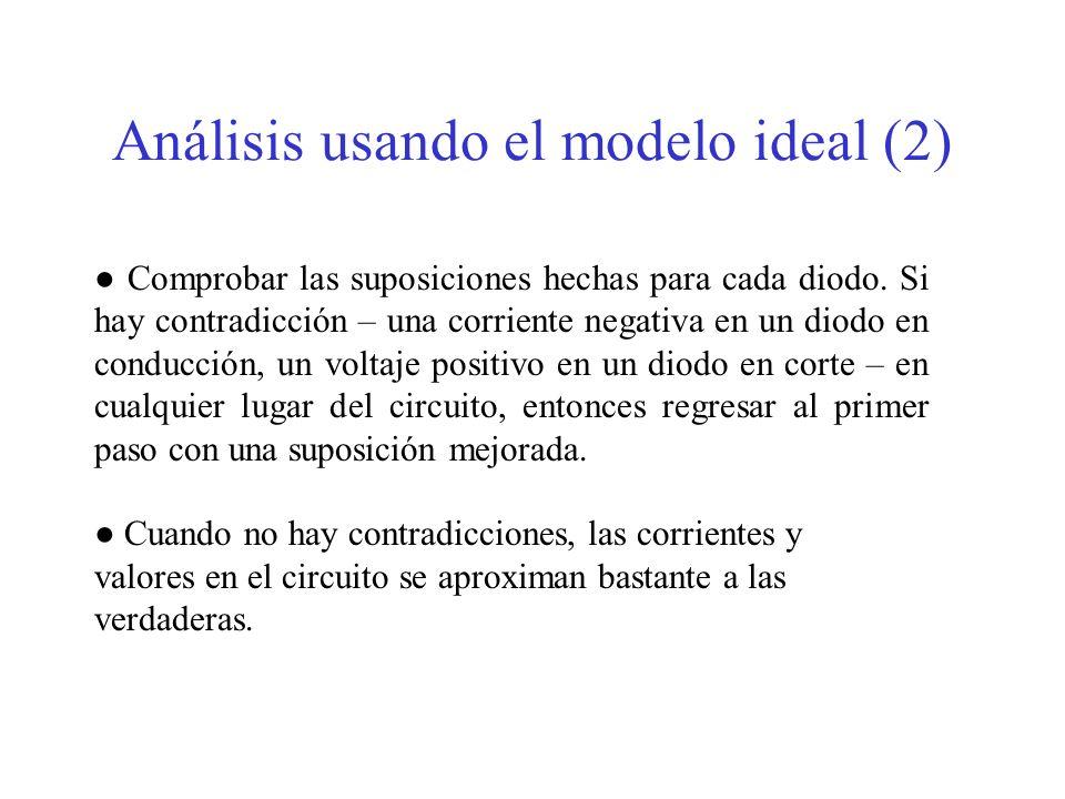 Análisis usando el modelo ideal (2) Comprobar las suposiciones hechas para cada diodo. Si hay contradicción – una corriente negativa en un diodo en co