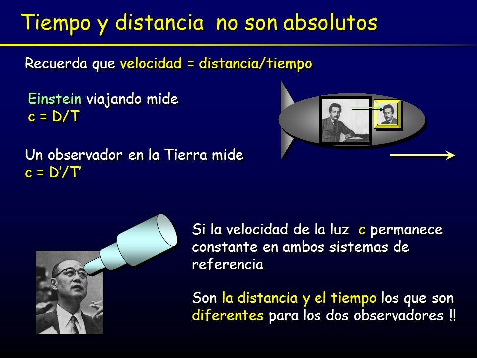 Tiempo y distancia no son absolutos Recuerda que velocidad = distancia/tiempo Einstein viajando mide c = D/T Einstein viajando mide c = D/T Un observa