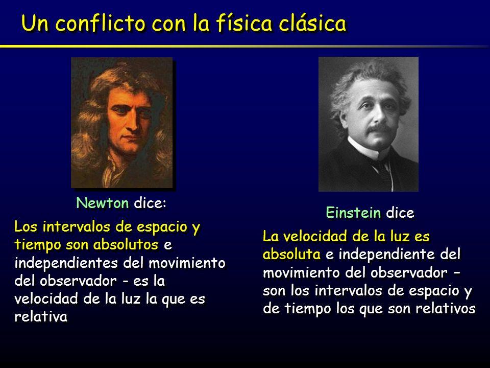 Un conflicto con la física clásica Newton dice: Los intervalos de espacio y tiempo son absolutos e independientes del movimiento del observador - es l