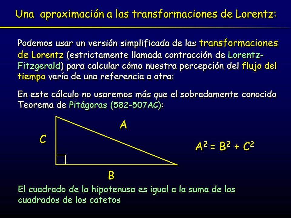 Una aproximación a las transformaciones de Lorentz: Una aproximación a las transformaciones de Lorentz: Podemos usar un versión simplificada de las tr