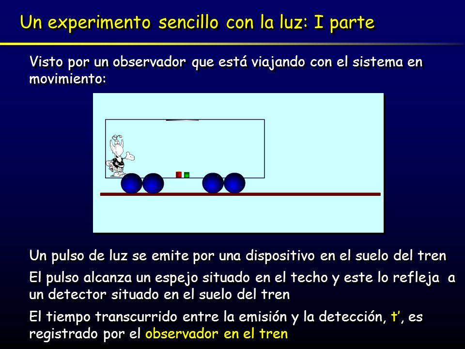 Un experimento sencillo con la luz: I parte Visto por un observador que está viajando con el sistema en movimiento: Un pulso de luz se emite por una d
