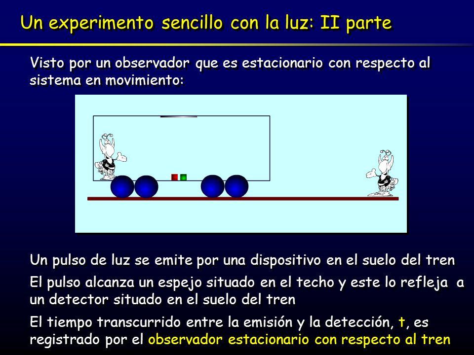 Un experimento sencillo con la luz: II parte Visto por un observador que es estacionario con respecto al sistema en movimiento: Un pulso de luz se emi