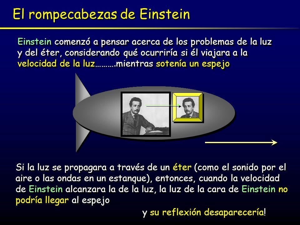 El rompecabezas de Einstein Einstein comenzó a pensar acerca de los problemas de la luz y del éter, considerando qué ocurriría si él viajara a la velo