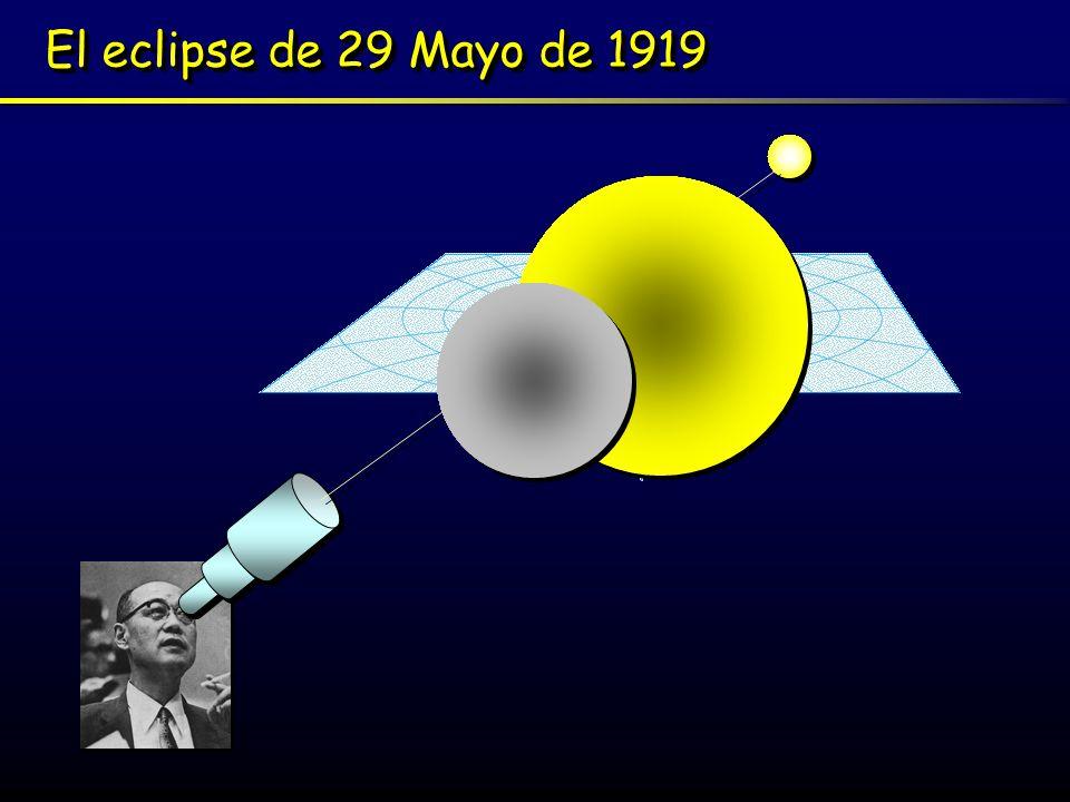 El eclipse de 29 Mayo de 1919