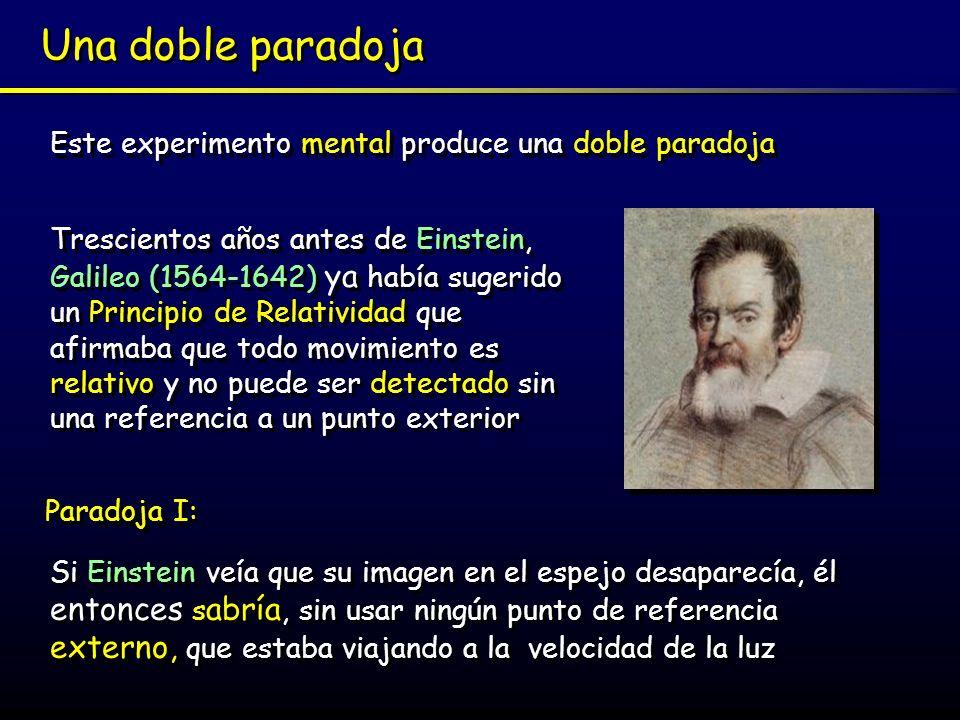 Una doble paradoja Este experimento mental produce una doble paradoja Si Einstein veía que su imagen en el espejo desaparecía, él entonces s abría, si