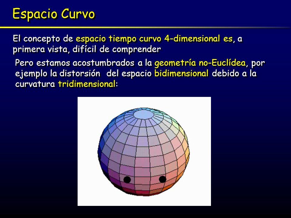 Espacio Curvo El concepto de espacio tiempo curvo 4-dimensional es, a primera vista, difícil de comprender Pero estamos acostumbrados a la geometría n