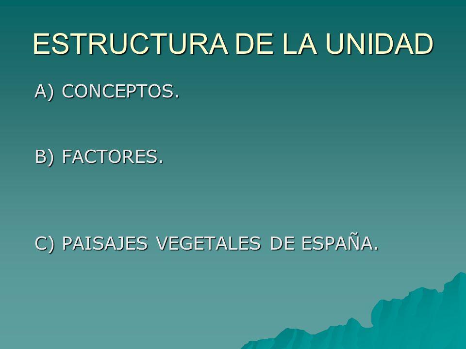 ESTRUCTURA DE LA UNIDAD A) CONCEPTOS. A) CONCEPTOS. B) FACTORES. B) FACTORES. C) PAISAJES VEGETALES DE ESPAÑA. C) PAISAJES VEGETALES DE ESPAÑA.