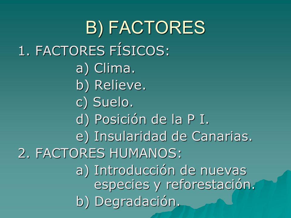 B) FACTORES 1. FACTORES FÍSICOS: a) Clima. b) Relieve. c) Suelo. d) Posición de la P I. e) Insularidad de Canarias. 2. FACTORES HUMANOS: a) Introducci