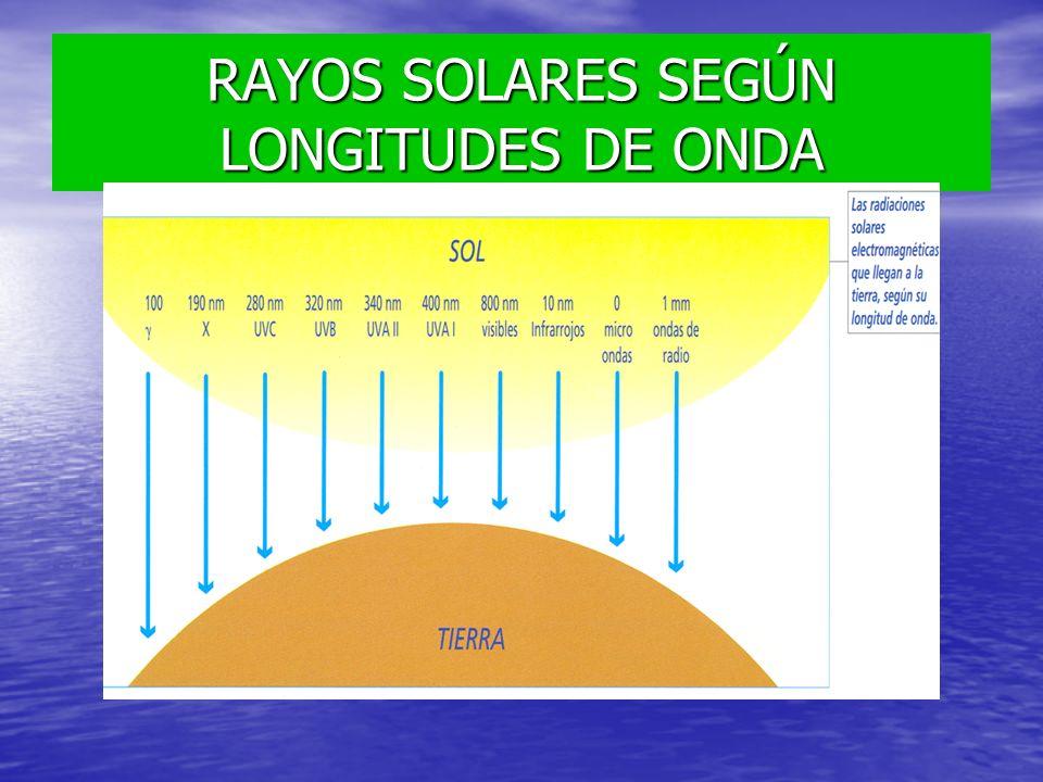 RAYOS SOLARES SEGÚN LONGITUDES DE ONDA