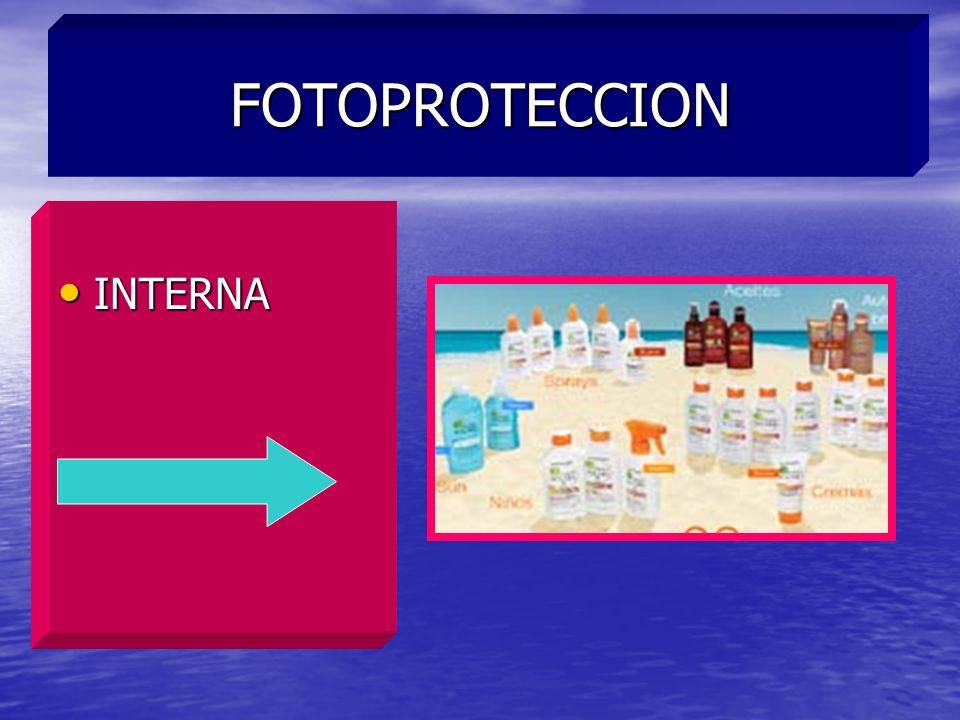 FOTOPROTECCION INTERNA INTERNA EXTERNA EXTERNA