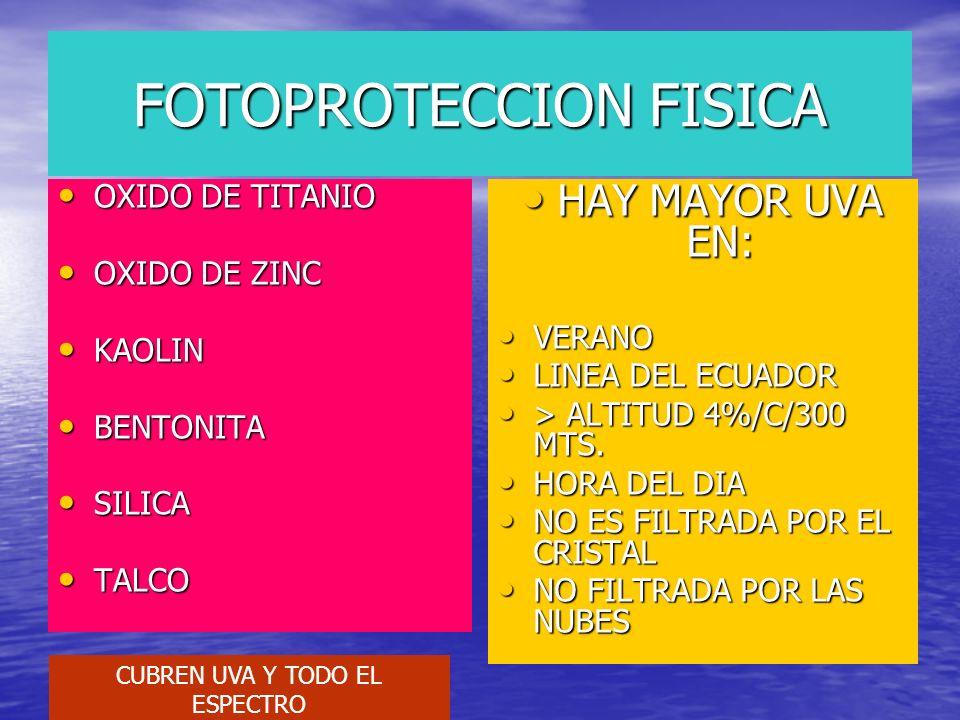 FOTOPROTECCION FISICA OXIDO DE TITANIO OXIDO DE TITANIO OXIDO DE ZINC OXIDO DE ZINC KAOLIN KAOLIN BENTONITA BENTONITA SILICA SILICA TALCO TALCO HAY MA