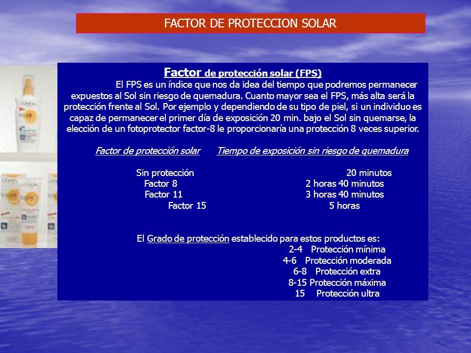 Factor de protección solar (FPS) El FPS es un índice que nos da idea del tiempo que podremos permanecer expuestos al Sol sin riesgo de quemadura. Cuan