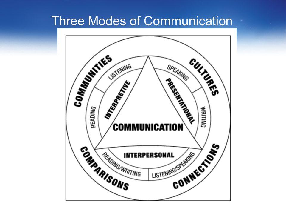 Three Modes of Communication 7