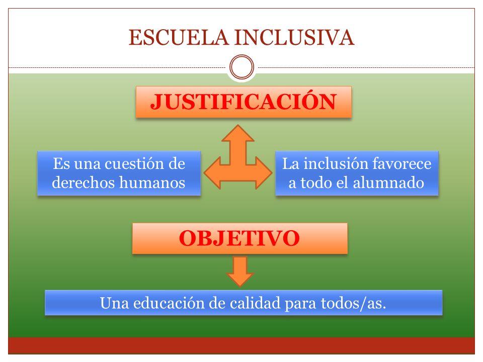 ESCUELA INCLUSIVA JUSTIFICACIÓN Es una cuestión de derechos humanos La inclusión favorece a todo el alumnado OBJETIVO Una educación de calidad para to