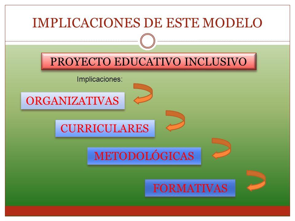 ESTRATEGIAS ORGANIZATIVAS: Transformación del centro en una Comunidad de Aprendizaje.
