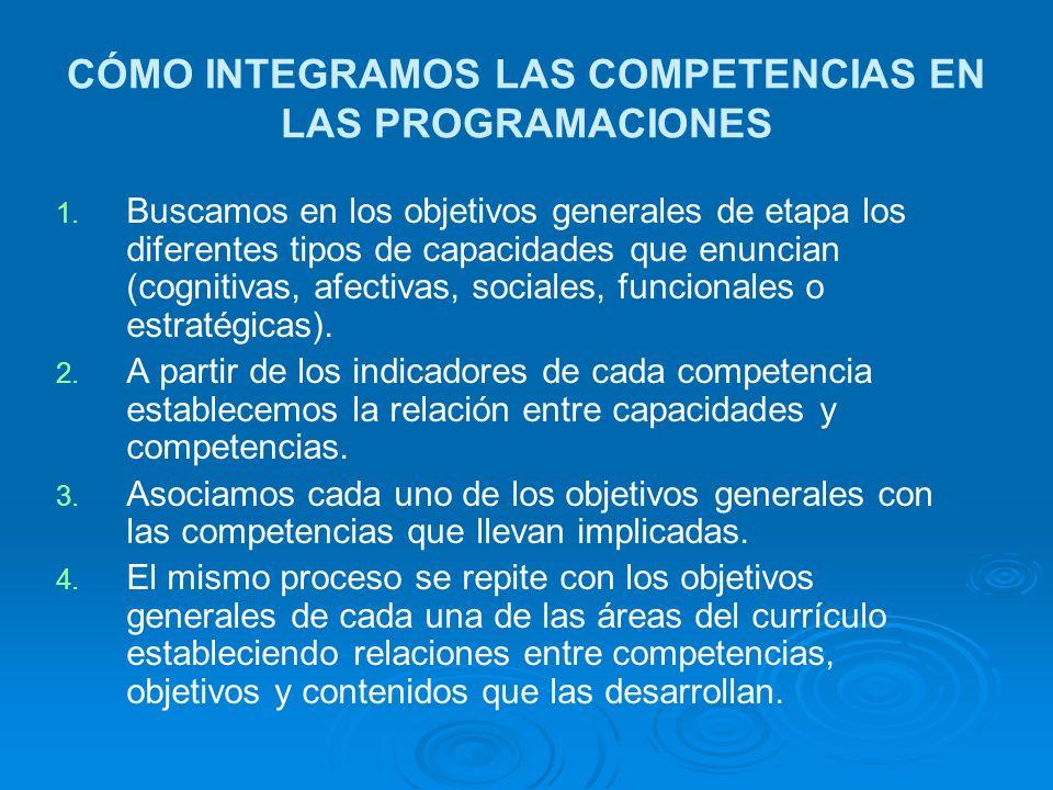 CÓMO INTEGRAMOS LAS COMPETENCIAS EN LAS PROGRAMACIONES 1. 1. Buscamos en los objetivos generales de etapa los diferentes tipos de capacidades que enun