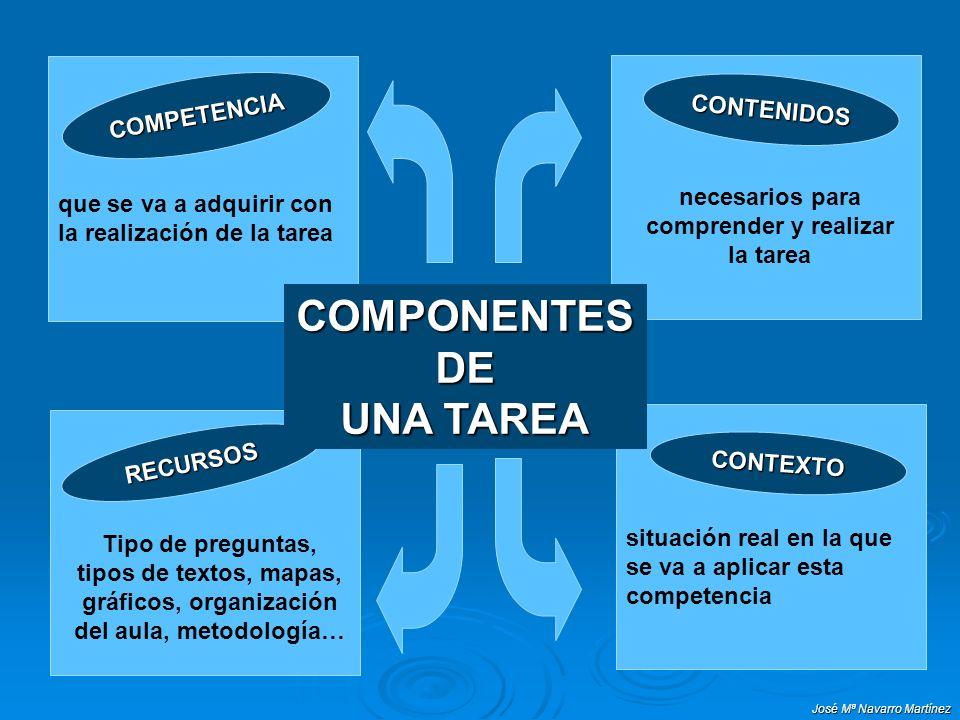 José Mª Navarro Martínez situación real en la que se va a aplicar esta competencia CONTEXTO que se va a adquirir con la realización de la tarea COMPET