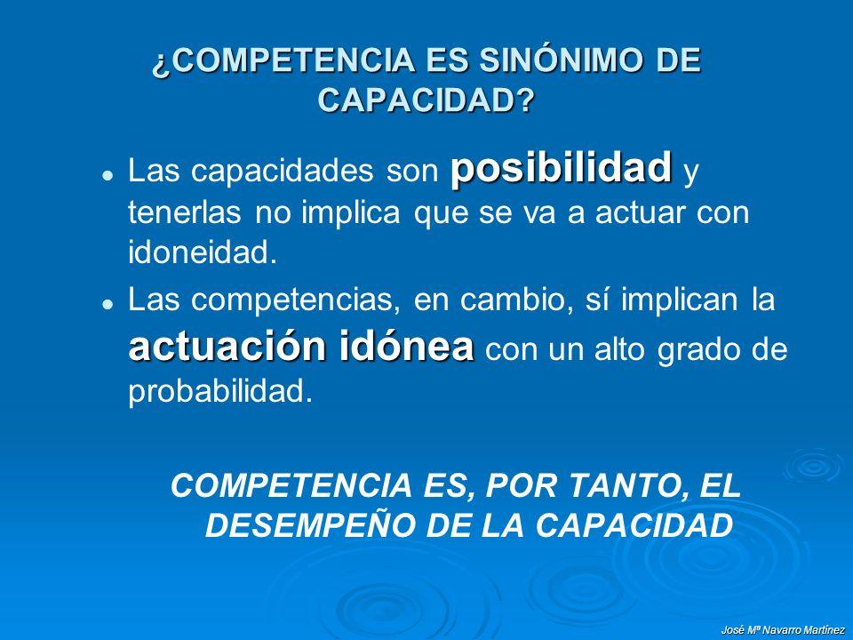 José Mª Navarro Martínez ¿COMPETENCIA ES SINÓNIMO DE CAPACIDAD? posibilidad Las capacidades son posibilidad y tenerlas no implica que se va a actuar c