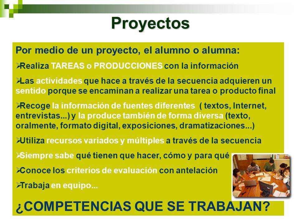 Proyectos Por medio de un proyecto, el alumno o alumna: Realiza TAREAS o PRODUCCIONES con la información Las actividades que hace a través de la secue