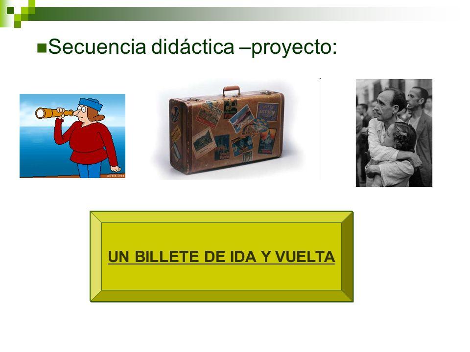 UN BILLETE DE IDA Y VUELTA Secuencia didáctica –proyecto: